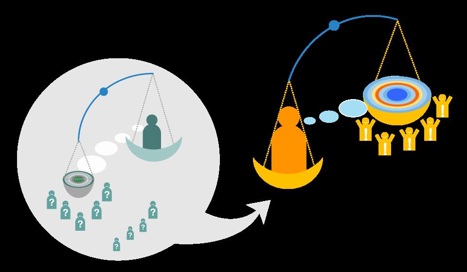 概念図の画像